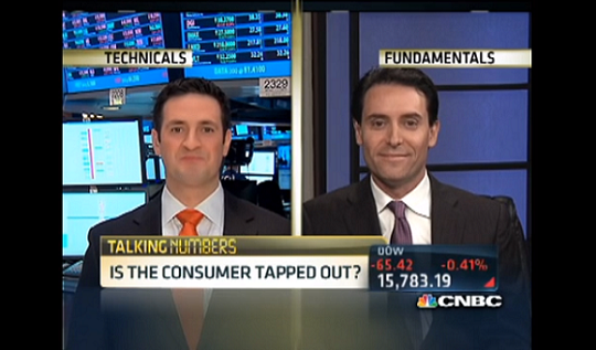 Marc Lichtenfeld on CNBC Talking Numbers