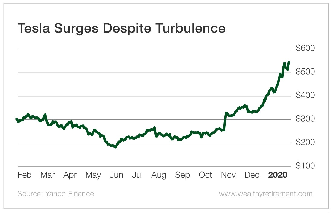 how elon musk represents the stock market